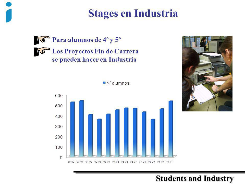 Stages en Industria Students and Industry Para alumnos de 4º y 5º