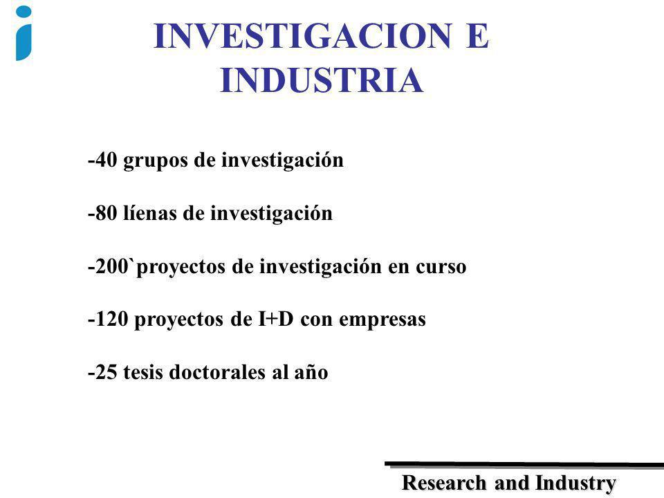 INVESTIGACION E INDUSTRIA