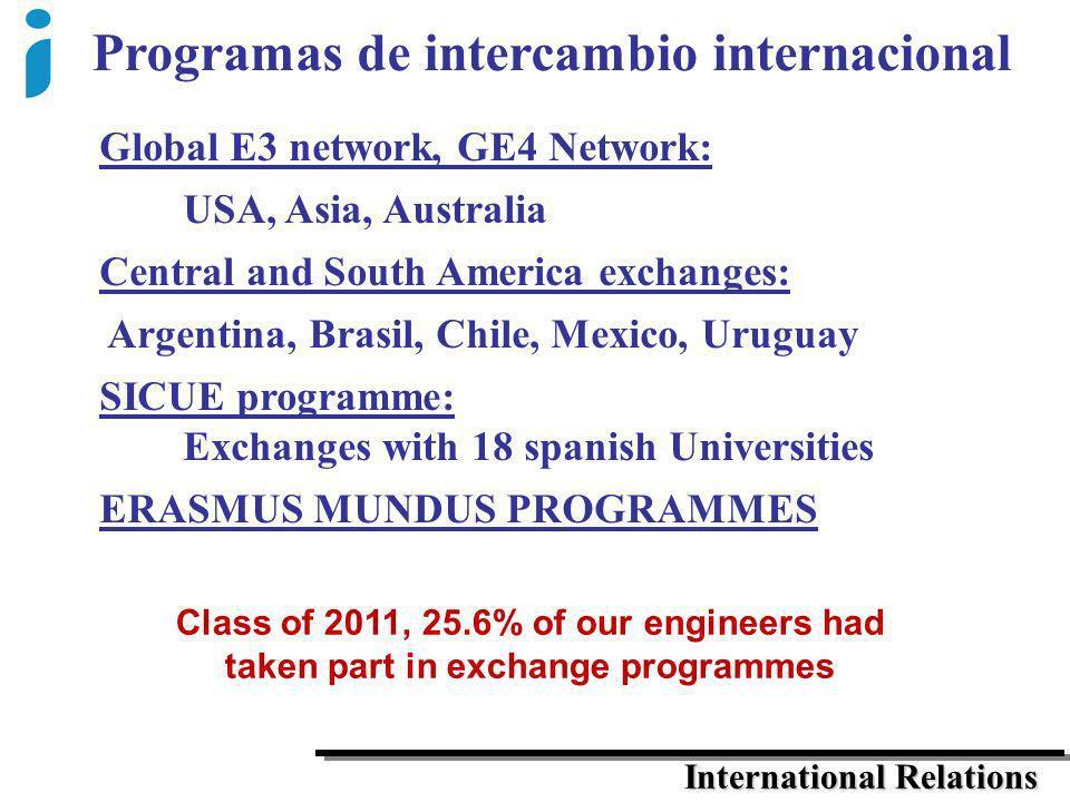 Programas de intercambio internacional