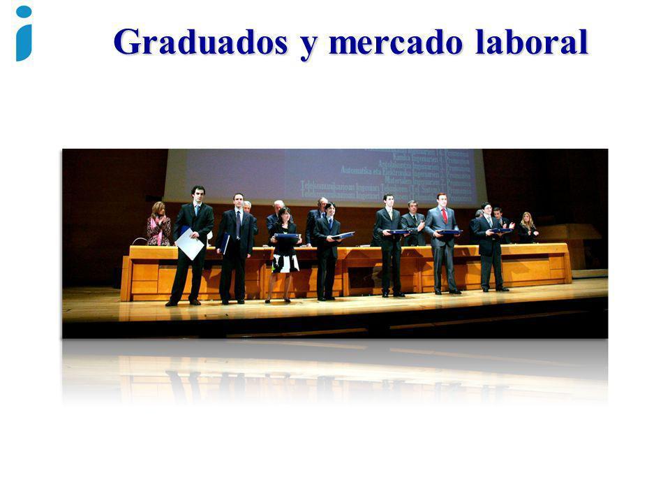 Graduados y mercado laboral