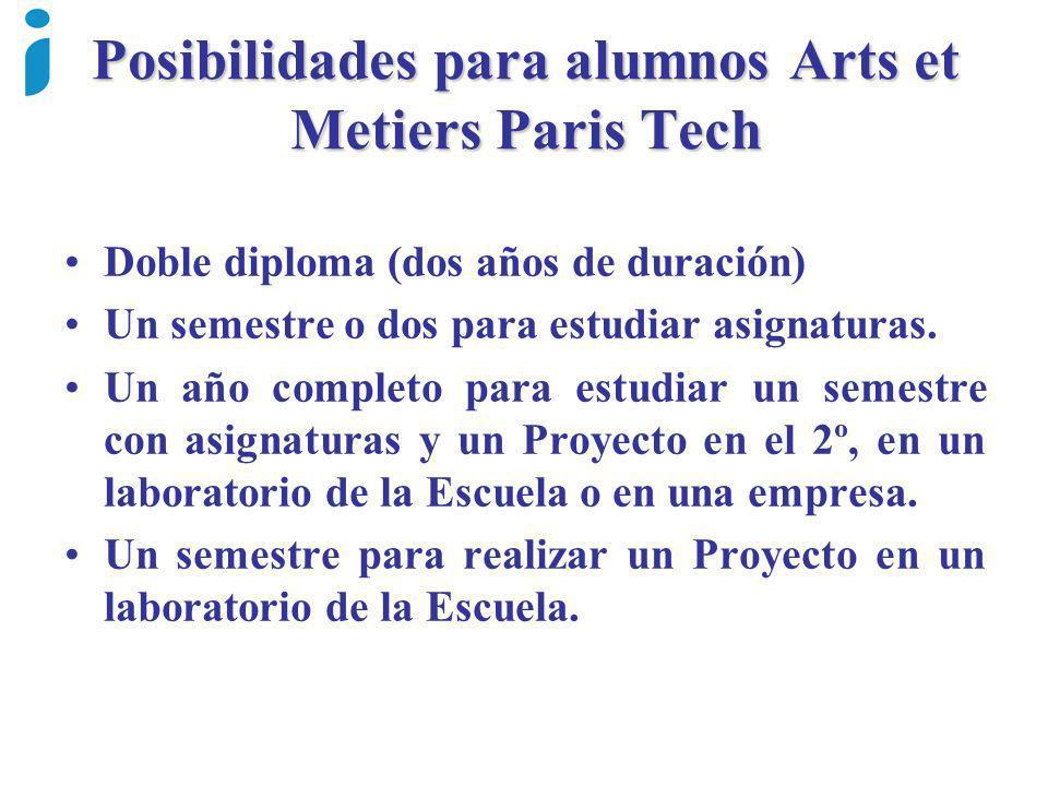 Posibilidades para alumnos Arts et Metiers Paris Tech