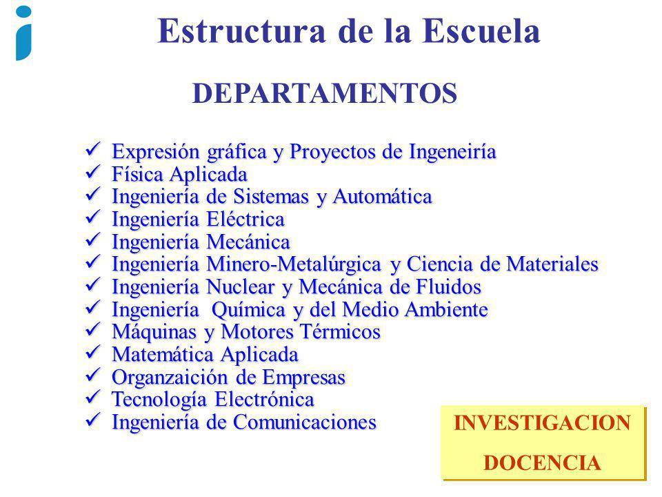 Estructura de la Escuela