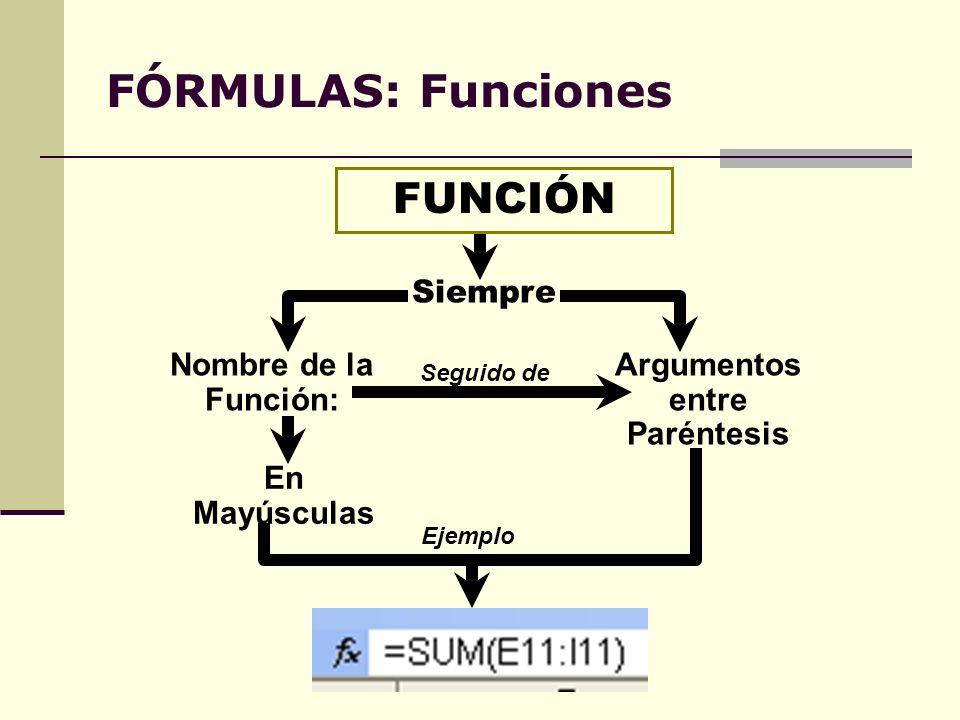 FÓRMULAS: Funciones FUNCIÓN Siempre Nombre de la Función: Argumentos