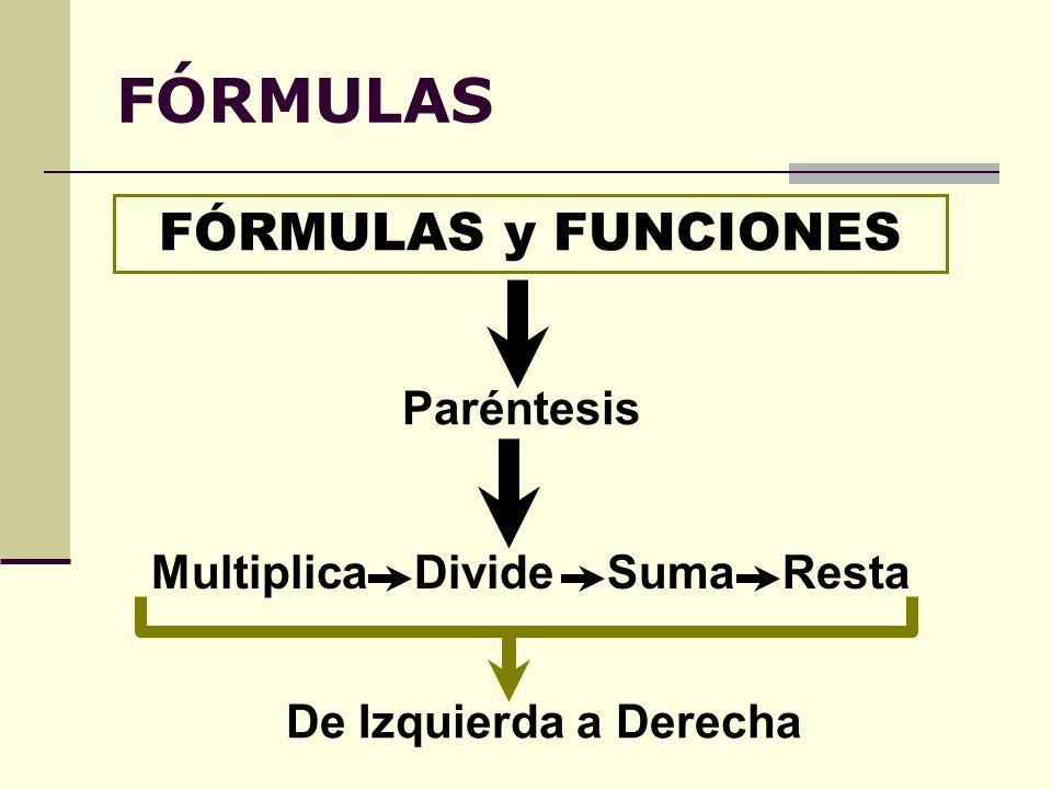 FÓRMULAS FÓRMULAS y FUNCIONES Paréntesis Multiplica Divide Suma Resta