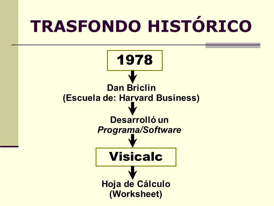 (Escuela de: Harvard Business)