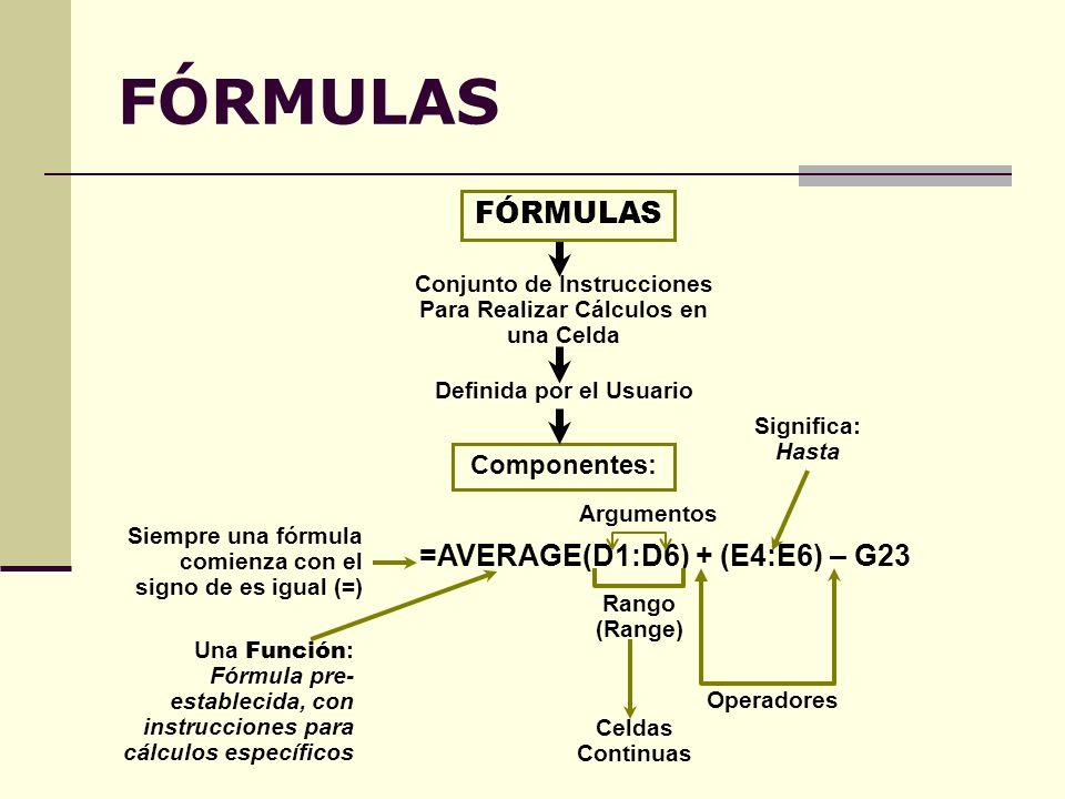 FÓRMULAS FÓRMULAS =AVERAGE(D1:D6) + (E4:E6) – G23 Componentes: