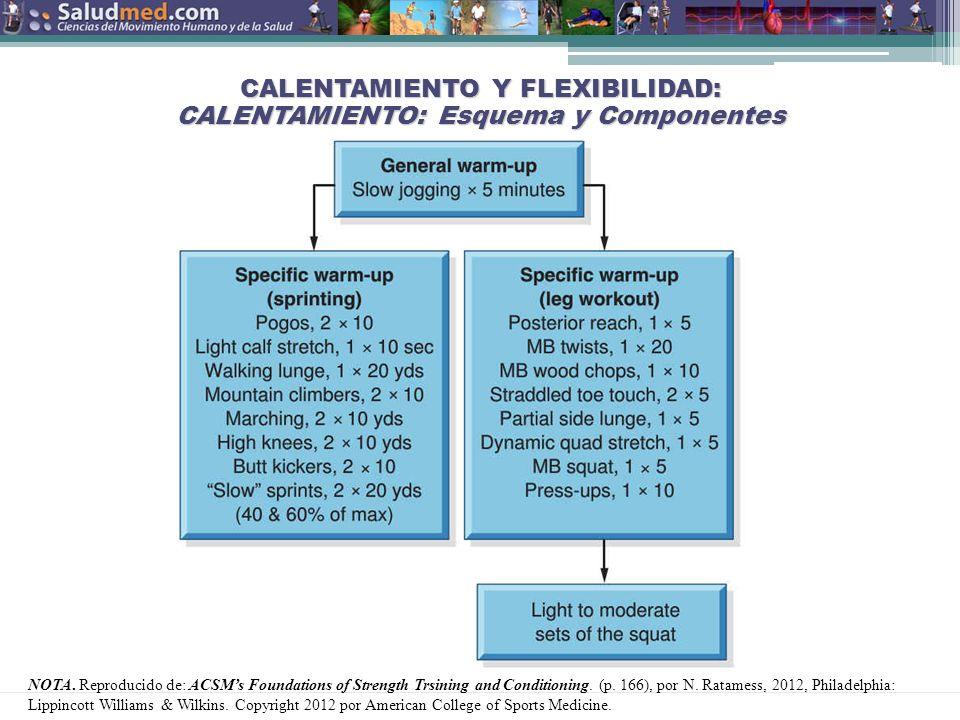 CALENTAMIENTO Y FLEXIBILIDAD: CALENTAMIENTO: Esquema y Componentes