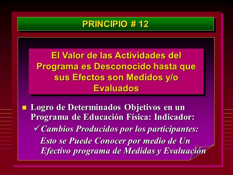 PRINCIPIO # 12 El Valor de las Actividades del Programa es Desconocido hasta que sus Efectos son Medidos y/o Evaluados.