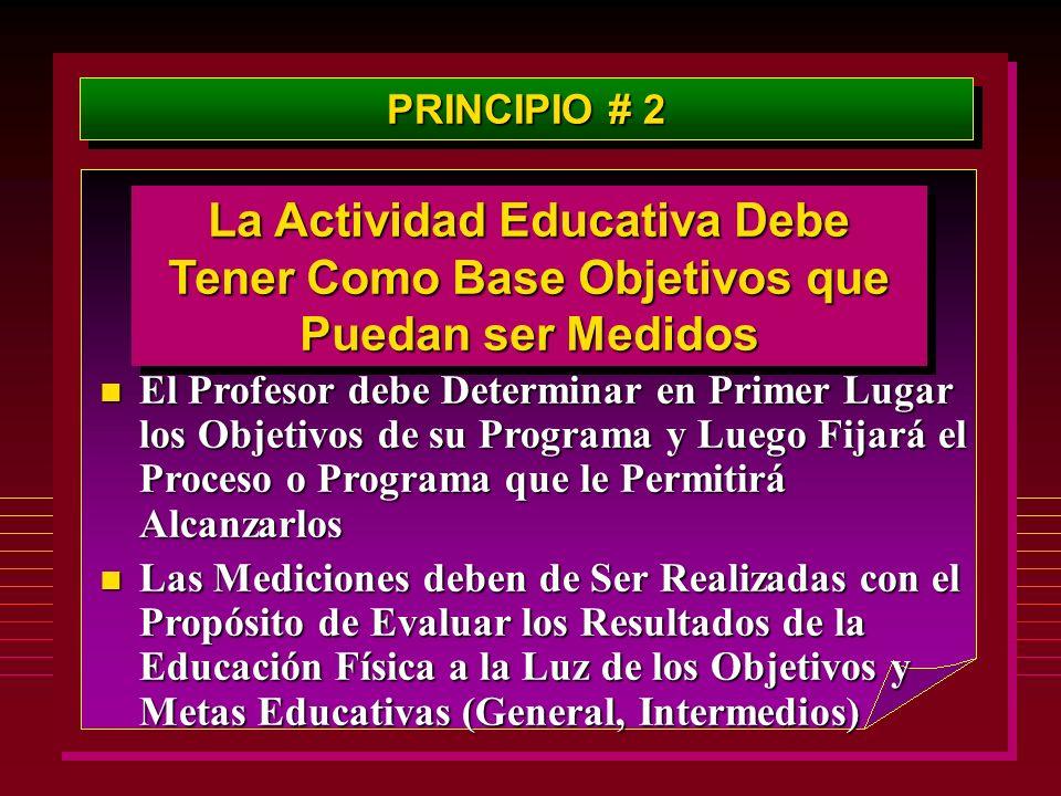 PRINCIPIO # 2 La Actividad Educativa Debe Tener Como Base Objetivos que Puedan ser Medidos.