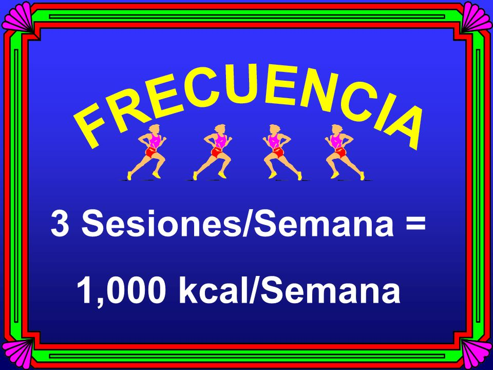 3 Sesiones/Semana = 1,000 kcal/Semana
