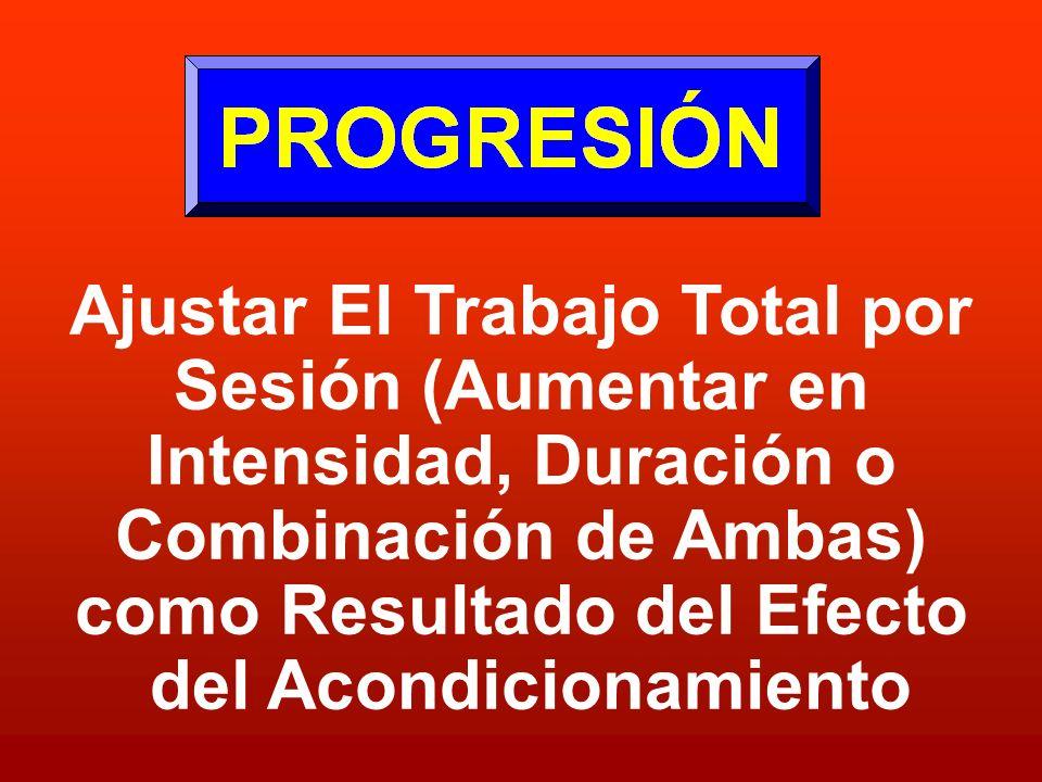Ajustar El Trabajo Total por Sesión (Aumentar en Intensidad, Duración o Combinación de Ambas) como Resultado del Efecto del Acondicionamiento