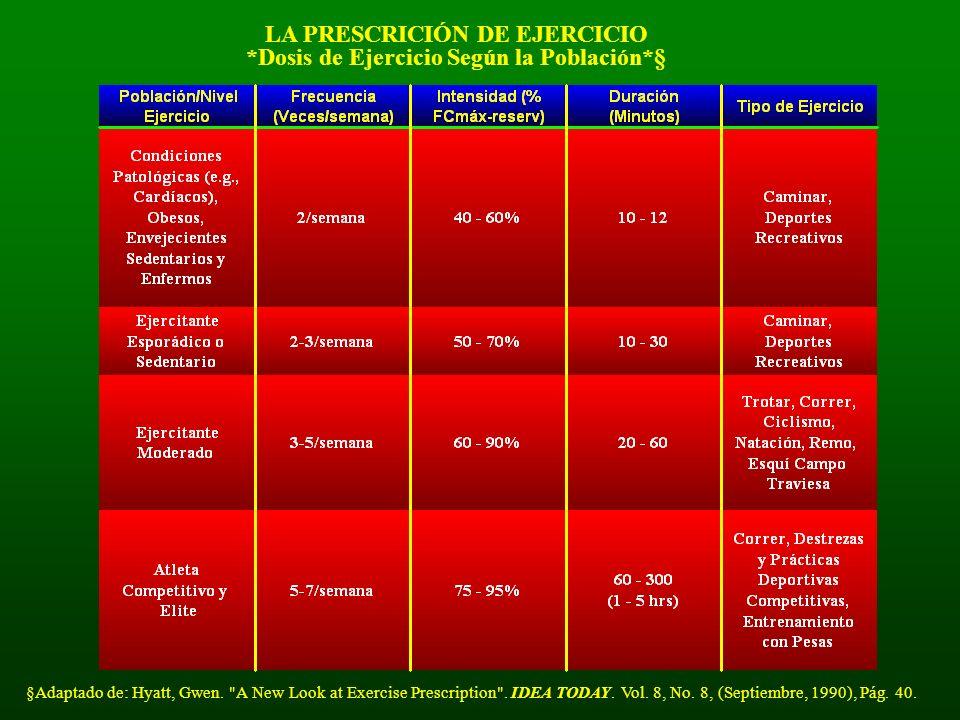 LA PRESCRICIÓN DE EJERCICIO *Dosis de Ejercicio Según la Población*§