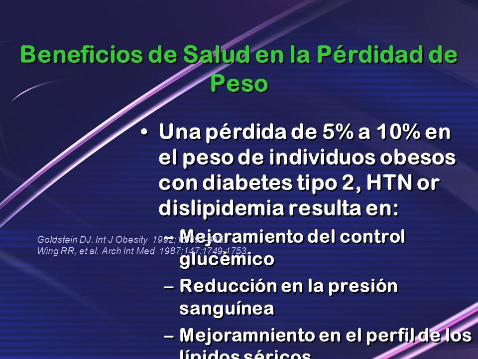 Beneficios de Salud en la Pérdidad de Peso