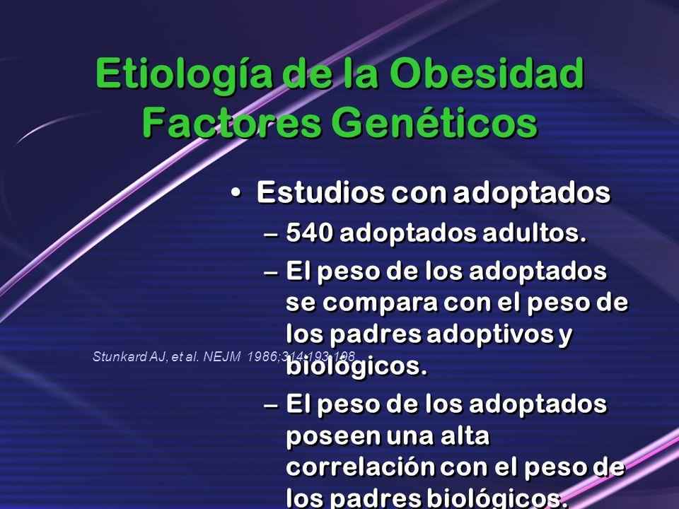 Etiología de la Obesidad Factores Genéticos