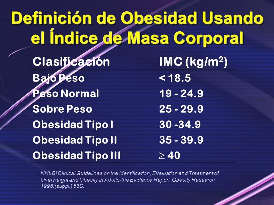 Definición de Obesidad Usando el Índice de Masa Corporal