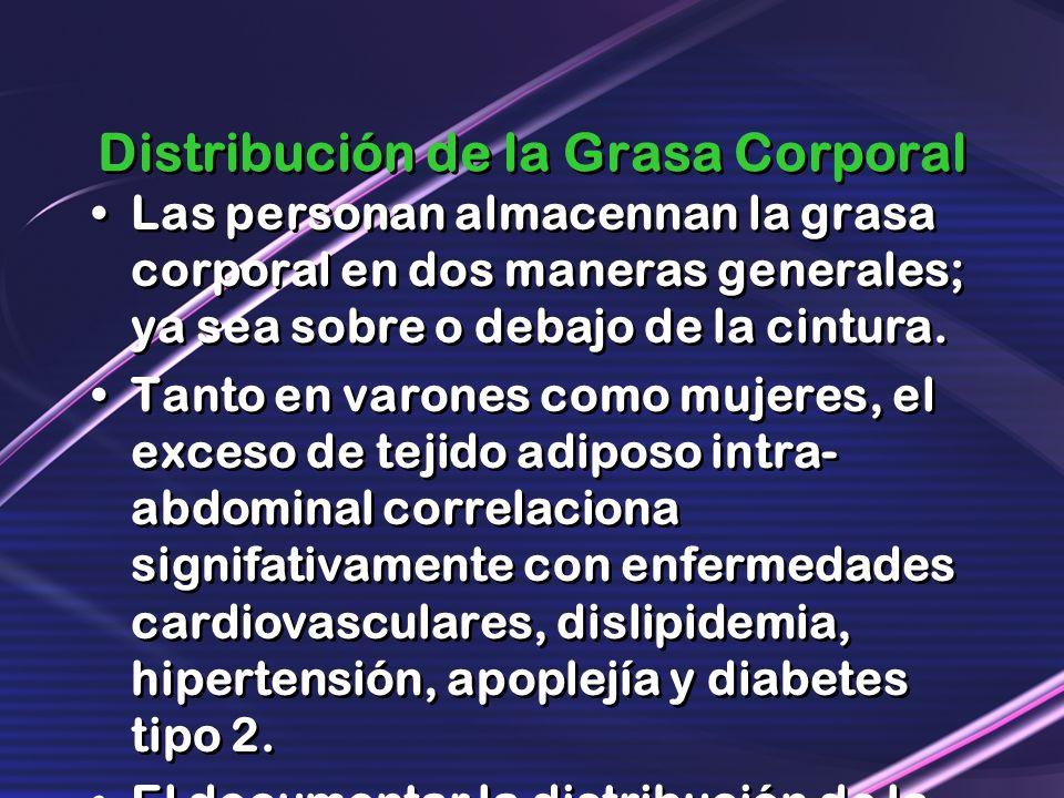 Distribución de la Grasa Corporal