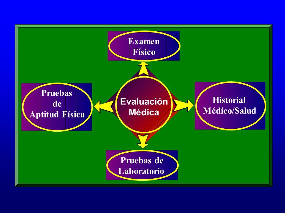 Examen Físico. Evaluación. Médica. Pruebas. Historial. de. Médico/Salud. Aptitud Física. Pruebas de.