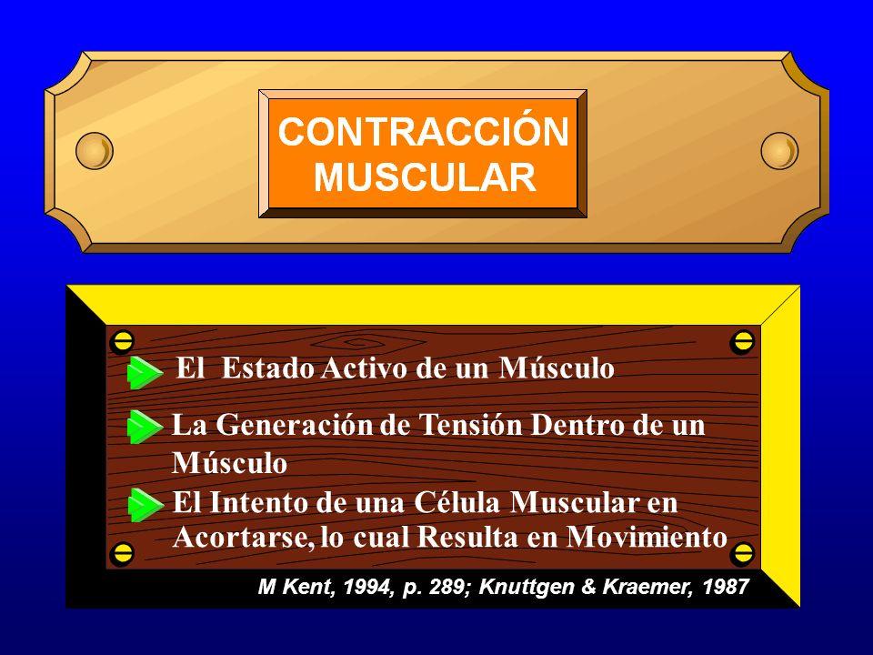 M Kent, 1994, p. 289; Knuttgen & Kraemer, 1987