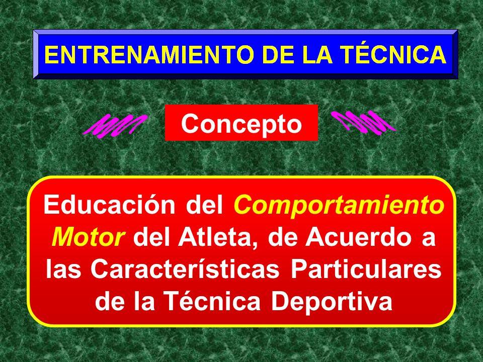 Educación del Comportamiento Motor del Atleta, de Acuerdo a