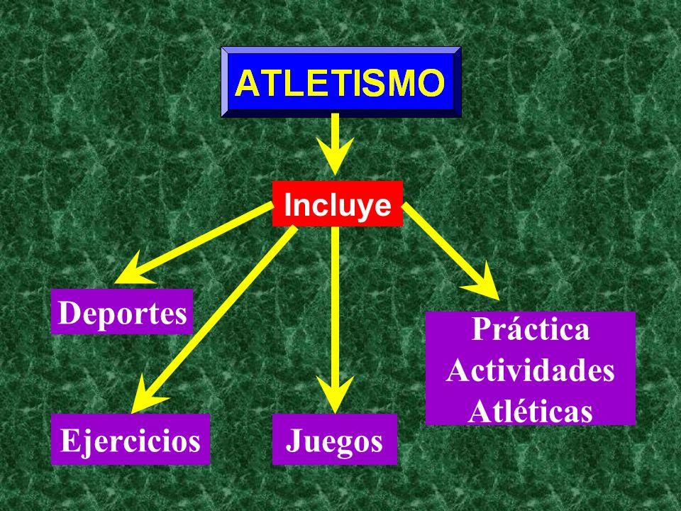 Deportes Práctica Actividades Atléticas Ejercicios Juegos