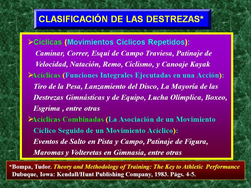 Cíclicas (Movimientos Cíclicos Repetidos):
