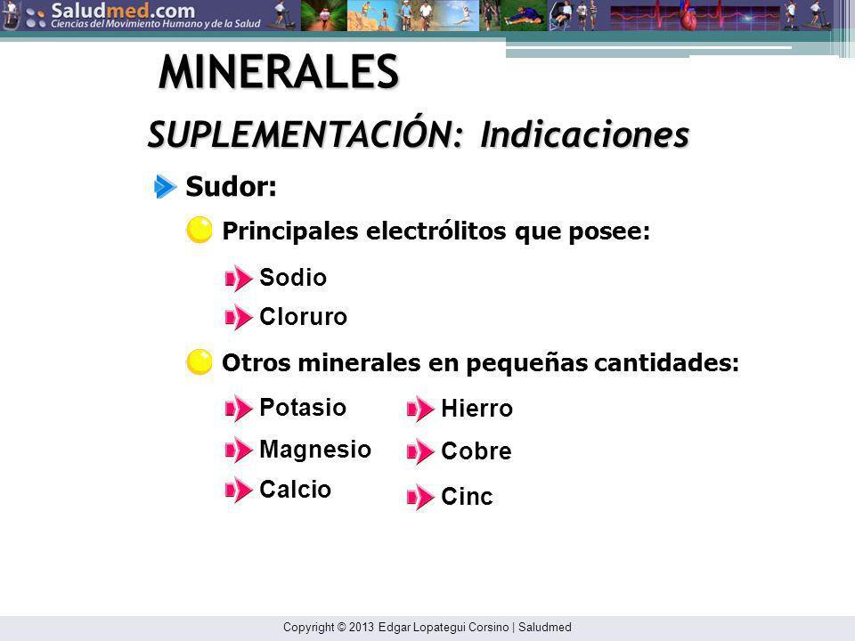 MINERALES SUPLEMENTACIÓN: Indicaciones Sudor: