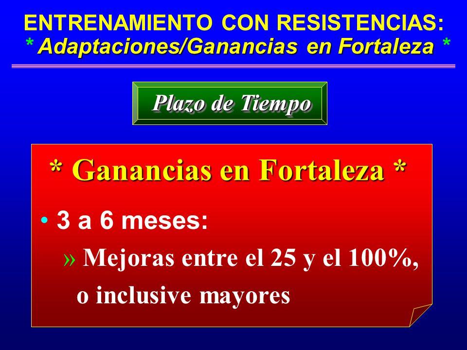 * Ganancias en Fortaleza *