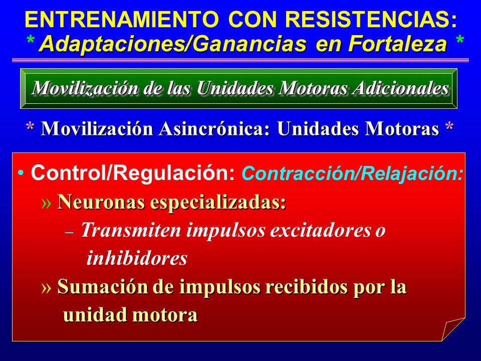 Movilización de las Unidades Motoras Adicionales