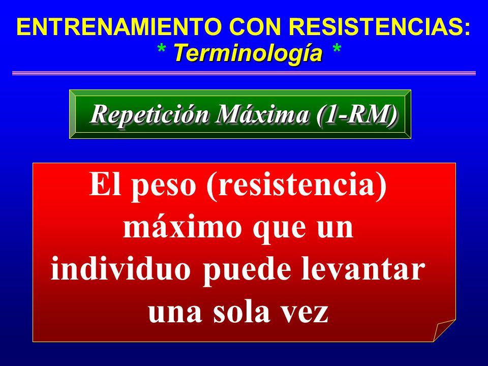 ENTRENAMIENTO CON RESISTENCIAS: * Terminología *