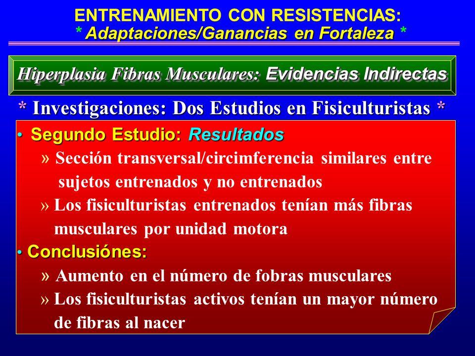 * Investigaciones: Dos Estudios en Fisiculturistas *