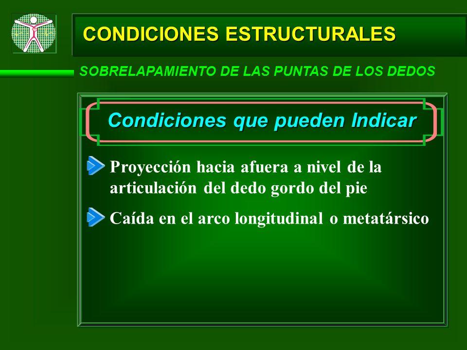 Condiciones que pueden Indicar