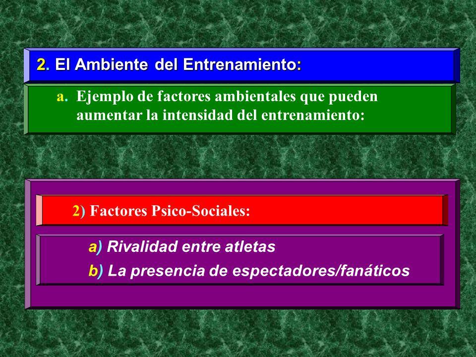 2. El Ambiente del Entrenamiento: