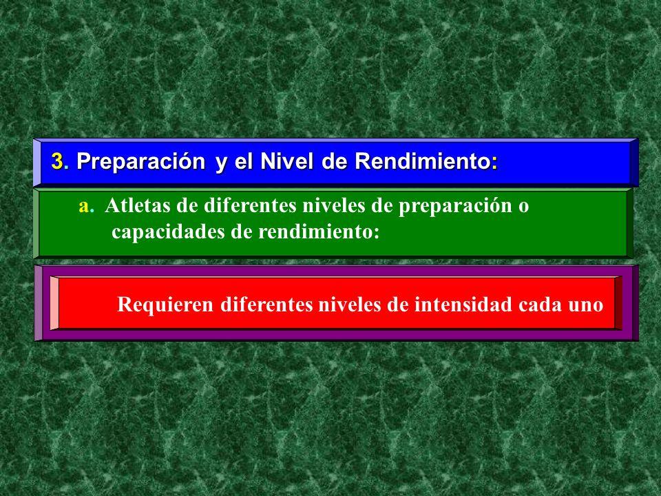 3. Preparación y el Nivel de Rendimiento: