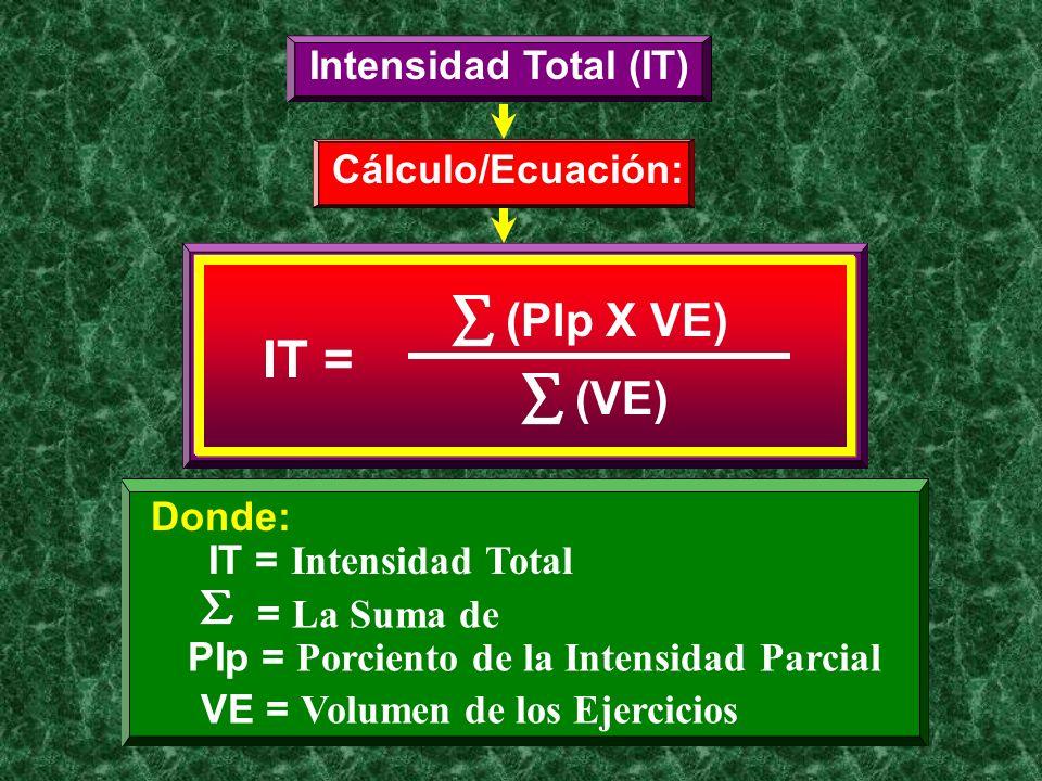IT = (PIp X VE) (VE) Intensidad Total (IT) Cálculo/Ecuación: Donde: