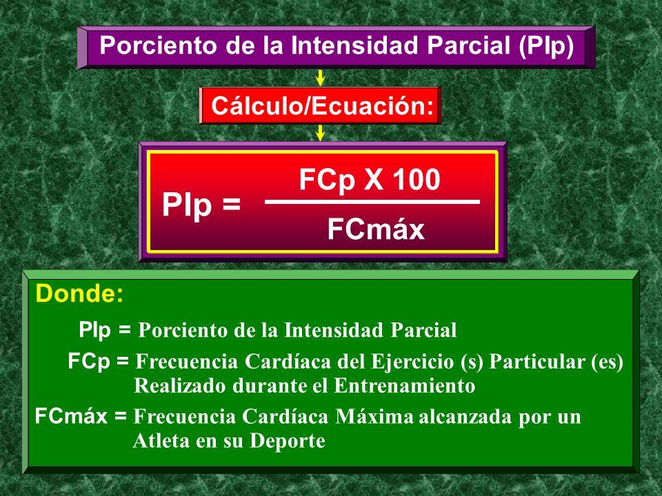 Porciento de la Intensidad Parcial (PIp)