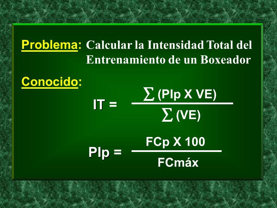 Problema: Calcular la Intensidad Total del Entrenamiento de un Boxeador. Conocido: (PIp X VE) IT =