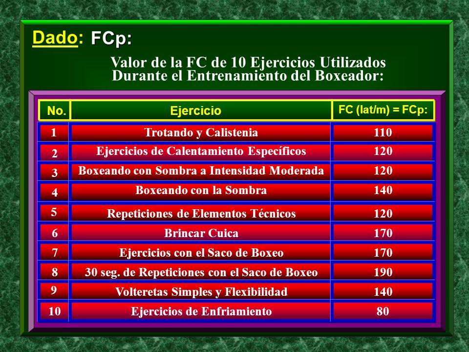 Dado: FCp: Valor de la FC de 10 Ejercicios Utilizados