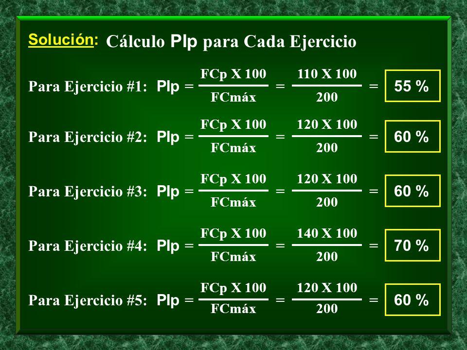Cálculo PIp para Cada Ejercicio
