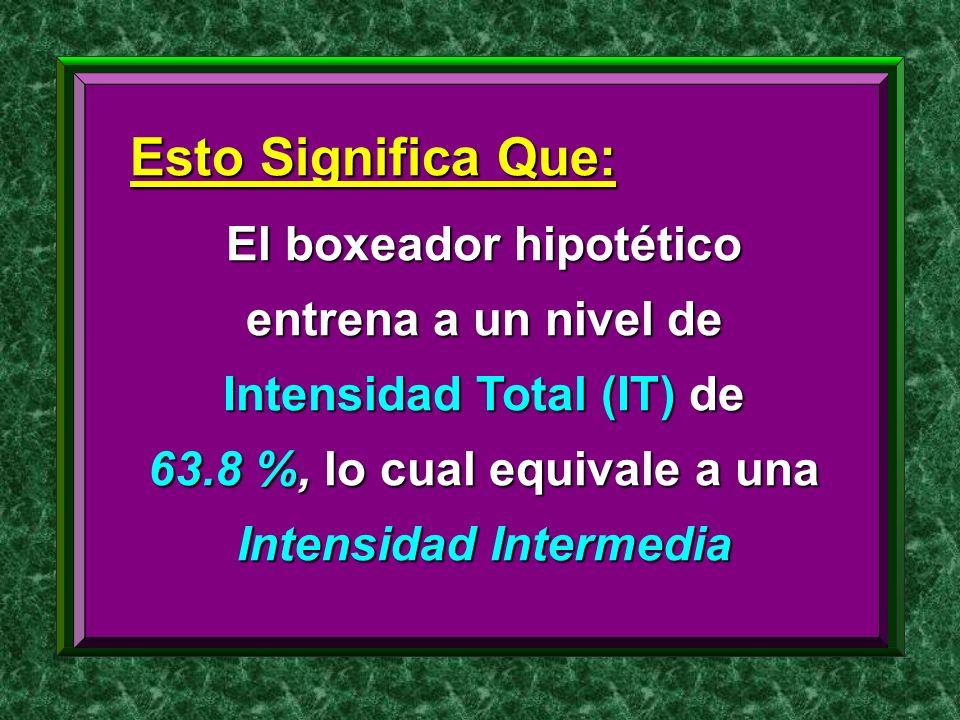 Esto Significa Que: El boxeador hipotético entrena a un nivel de Intensidad Total (IT) de.