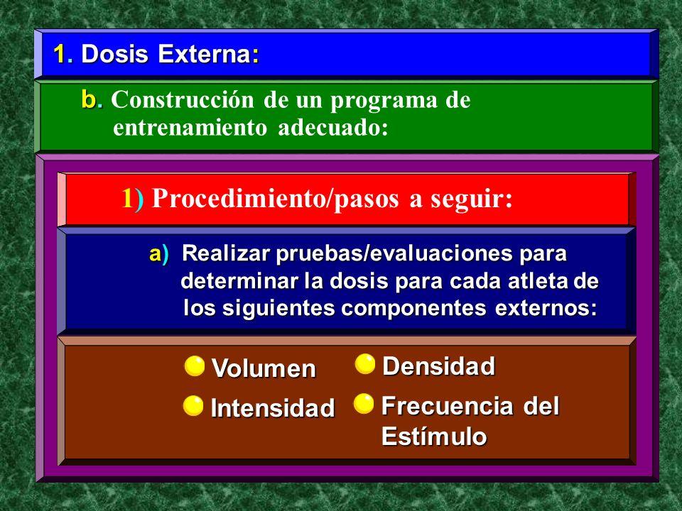 1) Procedimiento/pasos a seguir: