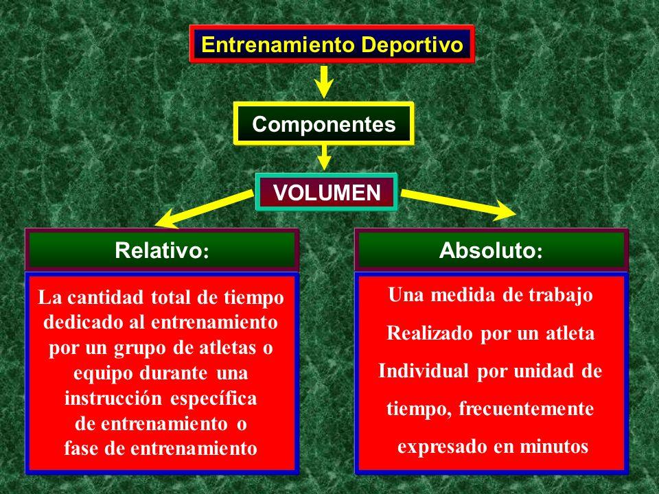 Relativo: Absoluto: Entrenamiento Deportivo Componentes VOLUMEN