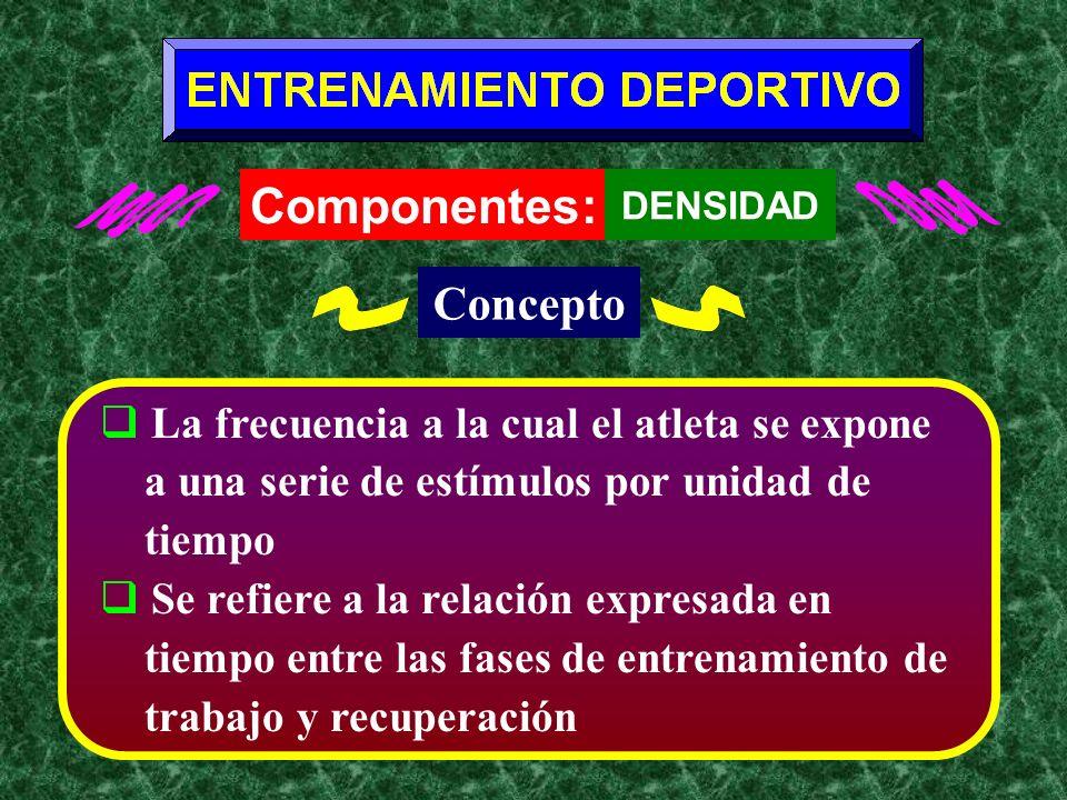 Componentes: Concepto La frecuencia a la cual el atleta se expone