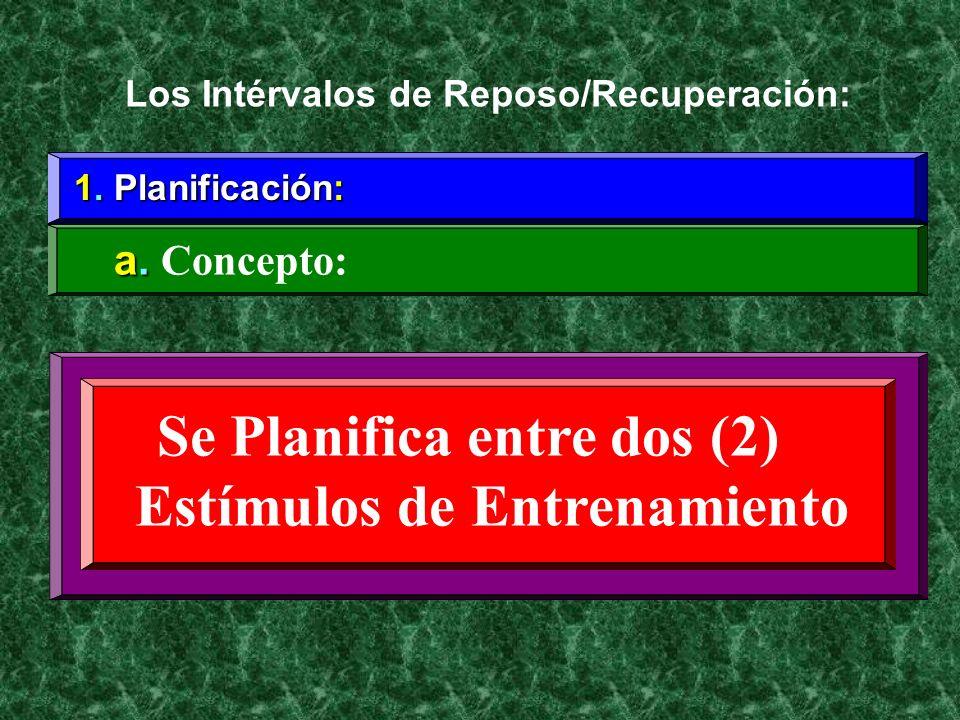 Se Planifica entre dos (2) Estímulos de Entrenamiento
