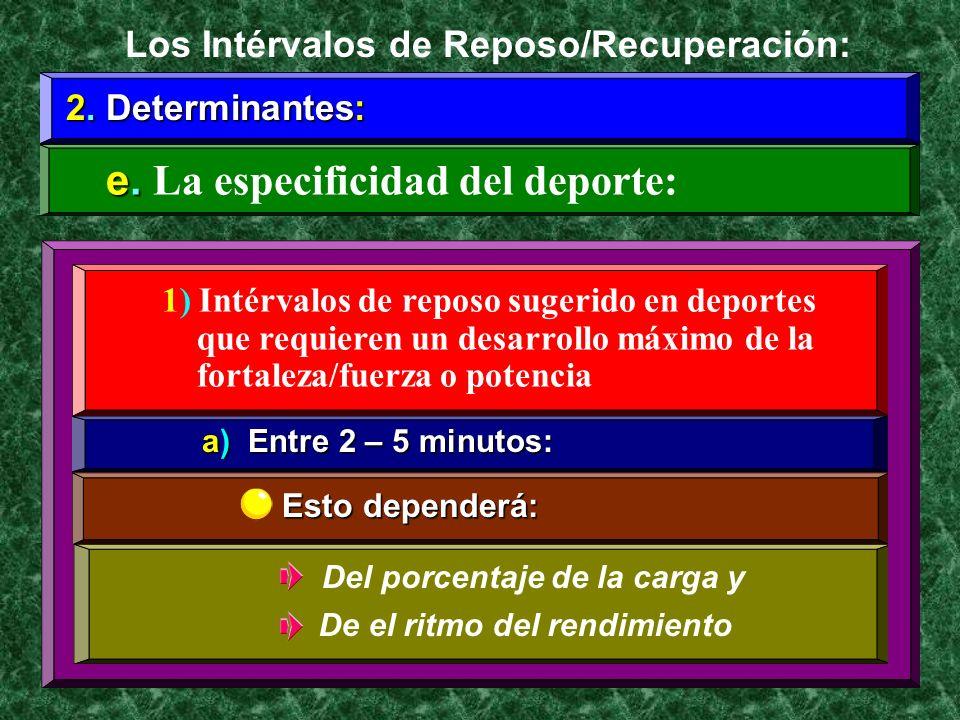 Los Intérvalos de Reposo/Recuperación: