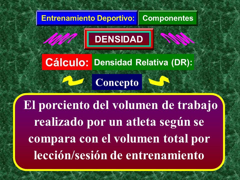 Entrenamiento Deportivo: Densidad Relativa (DR):