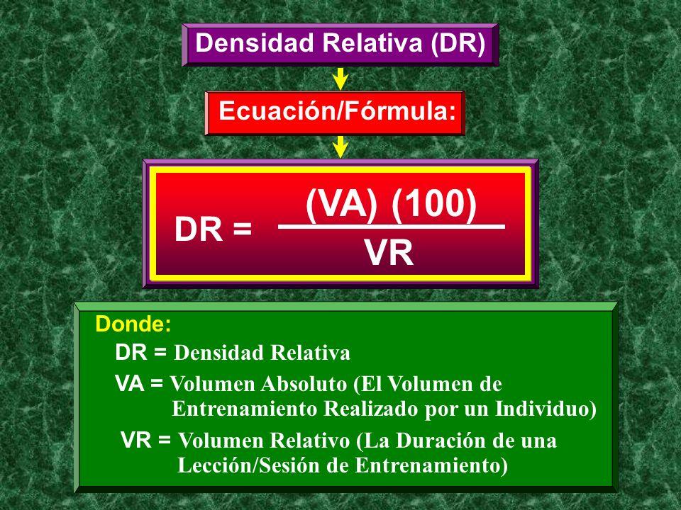 Densidad Relativa (DR)