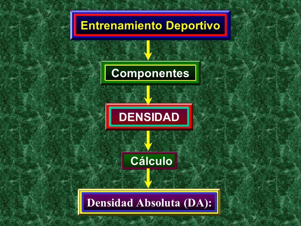 Entrenamiento Deportivo Densidad Absoluta (DA):