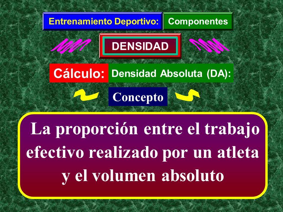 Entrenamiento Deportivo: Densidad Absoluta (DA):