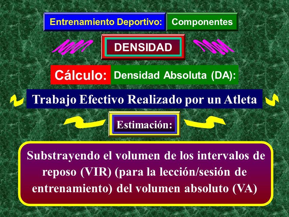 Cálculo: Trabajo Efectivo Realizado por un Atleta