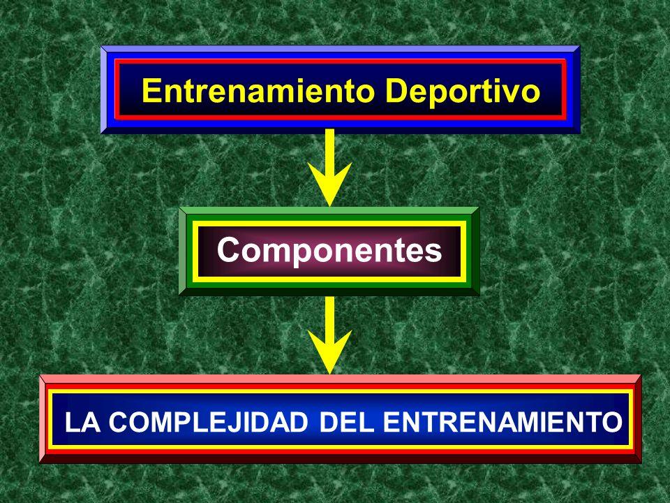 Entrenamiento Deportivo LA COMPLEJIDAD DEL ENTRENAMIENTO